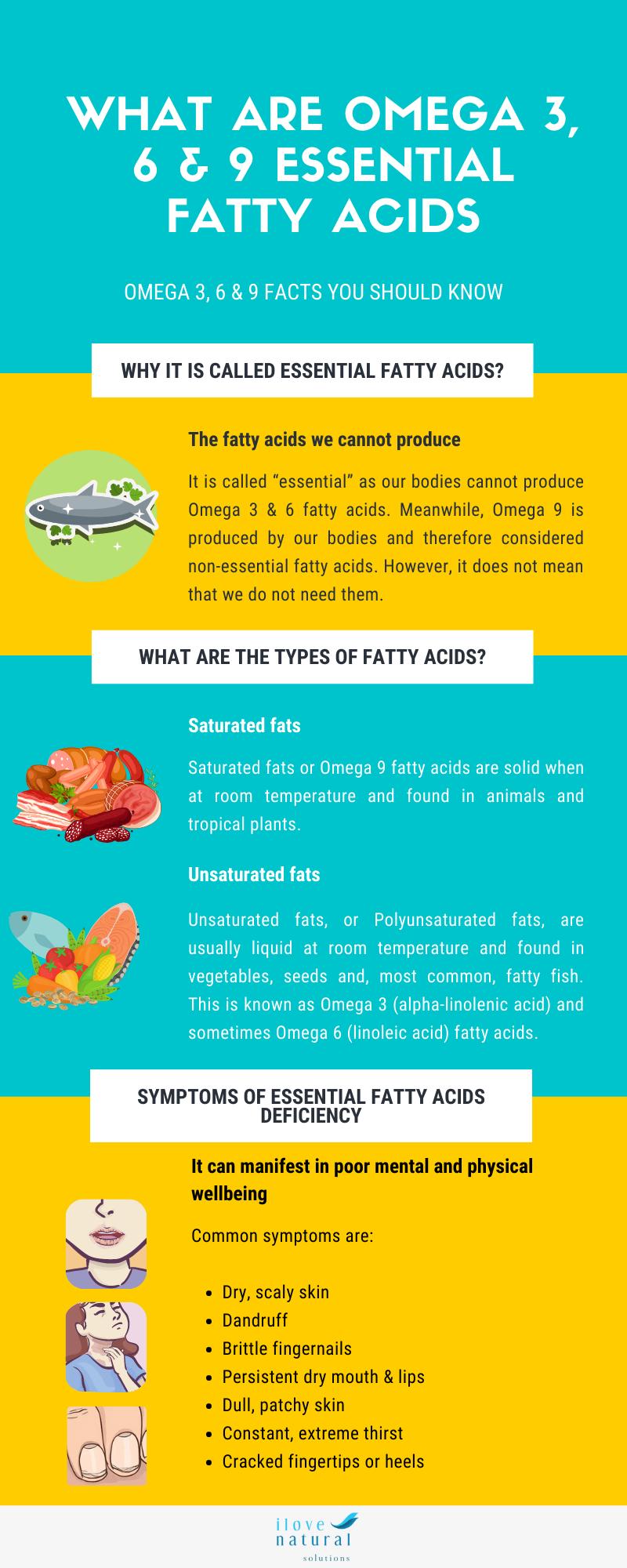 What Are Essential Fatty Acids | ilovenatural.store